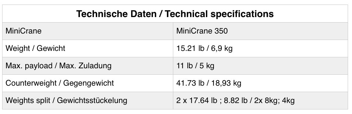 abc-products-minicrane-technische-daten