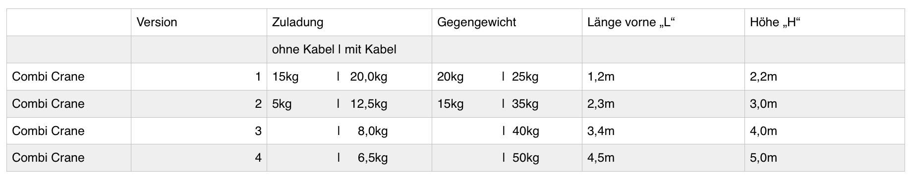 abc-products-combicrane-technische-daten